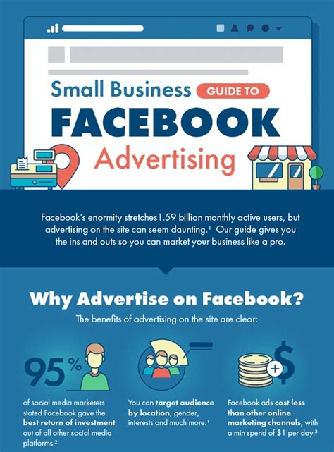 Infographic Small Business Guide To Facebook Advertising. Local Movers New Jersey New York State Bar Cle. Military Financial Reviews Make My Site Free. Content For Digital Signage Ck Eye Surgery. Liberty County Board Of Education. Translation Service Chinese To English. Dental Insurance Plans In Pa. Concordia College Nursing Program. Corporate Bankruptcy Lawyers I Mate Phones