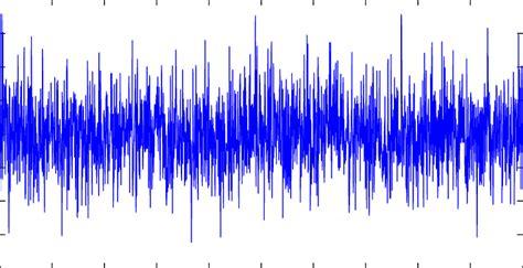 white gaussian noise waveform  noise  scientific diagram