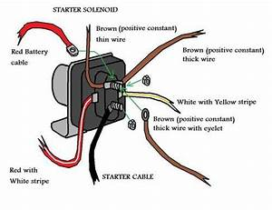 Starter Solenoid Wiring    Spitfire  U0026 Gt6 Forum   Triumph Experience Car Forums   The Triumph