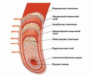 Лечение от простатита в азербайджане
