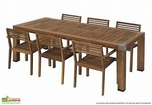 Table Teck Jardin : table exterieur en teck l 39 habis ~ Teatrodelosmanantiales.com Idées de Décoration