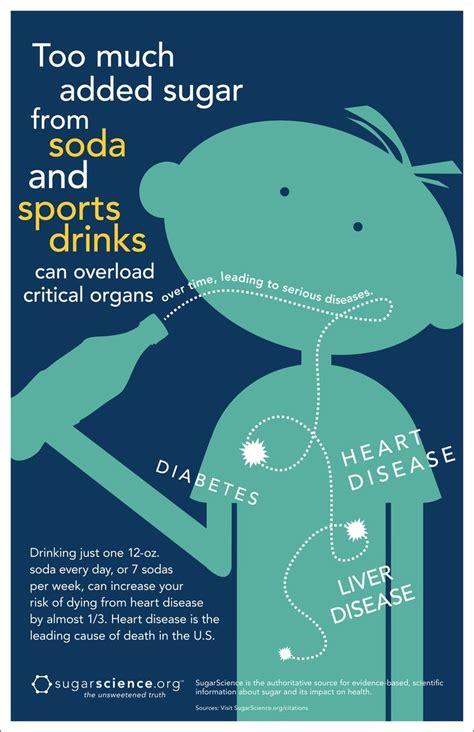 added sugar  soda  sports drinks