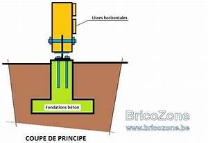 Ancrage Poteau Bois : sections de bois pour pergola page 2 ~ Edinachiropracticcenter.com Idées de Décoration