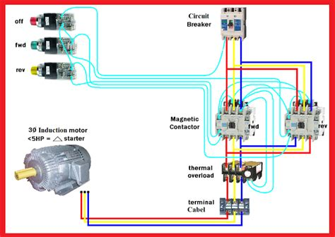 motor forward wiring diagram elec eng world cnc i elektryka in 2019 electrical