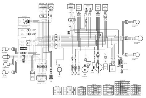 Yamaha Outboard Ignition Switch Wiring Diagram Untpikapps