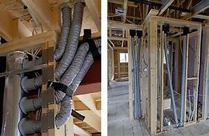 High Performance Hvac Systems
