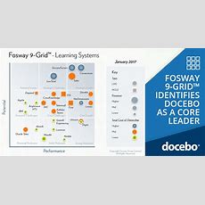 Fosway 9grid™ For Learning Systems Names Docebo A Core Leader