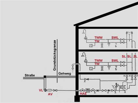 zirkulationsleitung warmwasser einfamilienhaus rohrleitungen anordnung verlegung und bemessung geb 228 udetechnik trink warmwasser baunetz