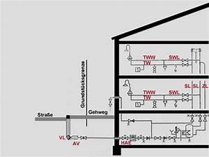 Wasserverbrauch Berechnen : rohrleitungen anordnung verlegung und bemessung geb udetechnik trink warmwasser baunetz ~ Themetempest.com Abrechnung