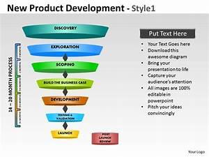 New Product Development Funnel Diagram