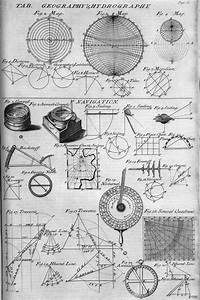 Handbook Of Drawing With Upwards Of Two Hundred Woodcuts And Diagrams
