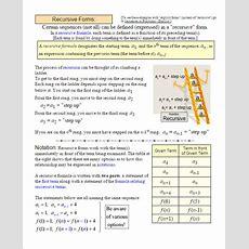 9+ Arithmetic Sequence Examples  Doc, Pdf, Excel  Free & Premium Templates