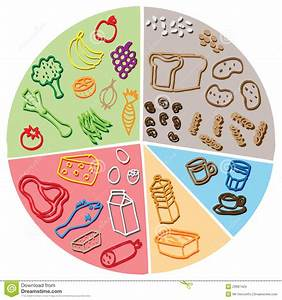 Health Food Diagram Stock Illustration  Illustration Of