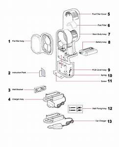 Dyson Dc39 Instruction Manual