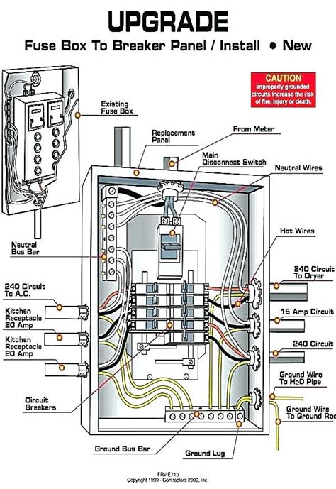 Wiring Diagram Circuit Breaker Locator by Breaker Box Wiring Schematic Camizu Org