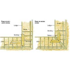 how do i attach double 2x joists to 90 ledger corner