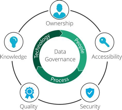 prepare  business   future  improved data