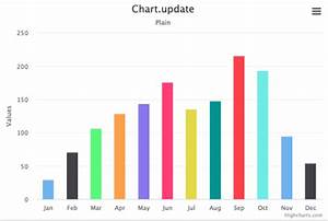 Angular Heatmap Chart Highcharts Angular Angular Awesome