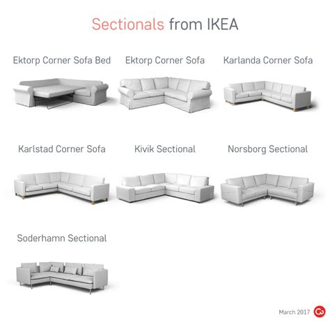replacement ikea sofa covers  discontinued ikea couch models