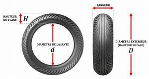 Taille Des Pneus : quelle taille de pneus moto peut on mettre chewing gomme ~ Medecine-chirurgie-esthetiques.com Avis de Voitures