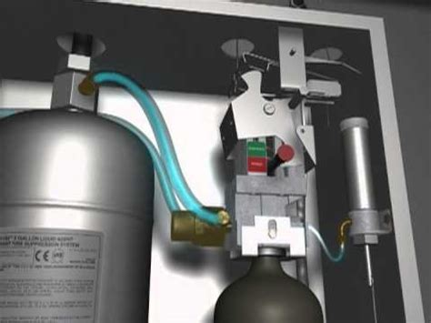 Ansul R102 Restaurant Fire Suppression System Animation