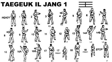 taekwondo wtf poomse pdf full version free software