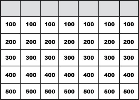 blank jeopardy template genericresume