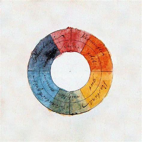Teorija o bojama i godišnja doba - Plezir