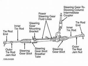 AF 97 plymouth Voyager power steering line leak