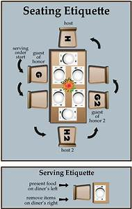 Perfect Diagram For Getting Seating Arrangements Right