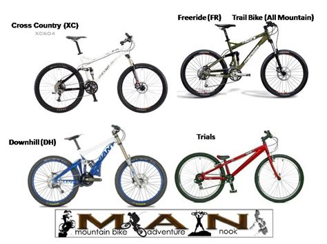 Mountain Bike Frame Types