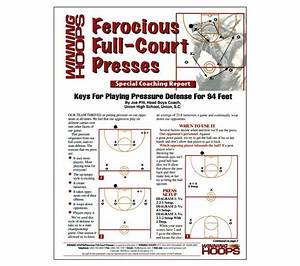Ferocious Full Court Press
