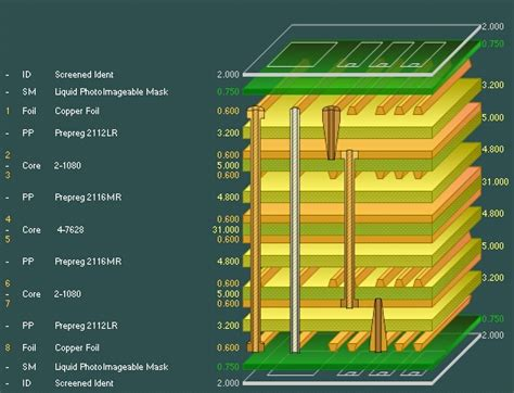 What The Multilayer Circuit Board Printed