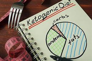 The Ketogenic Diet  An Ultimate Guide To Keto