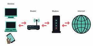 Fiber Optic Modem Things You Should Know About