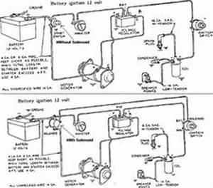 Hot Rod Ignition Wiring Diagram : wiring hot rod lights hot rod tech pinterest ~ A.2002-acura-tl-radio.info Haus und Dekorationen
