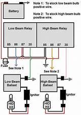 H4 Hid Relay Wiring Diagram