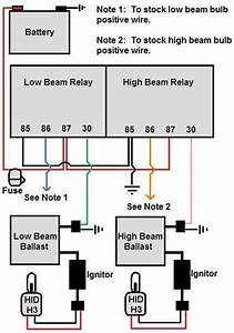 Hid Relay Wiring Diagram - Cbr Forum