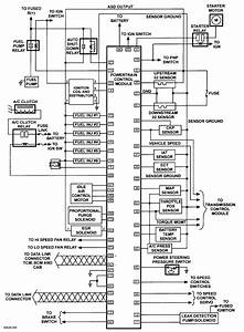 1999 Chrysler Sebring Fuse Diagram