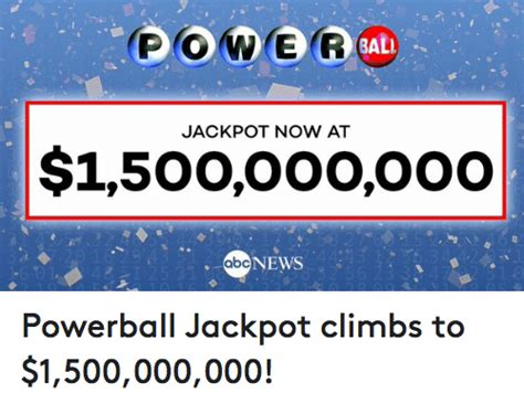 Powerball Memes On Sizzle  Lottery And Money