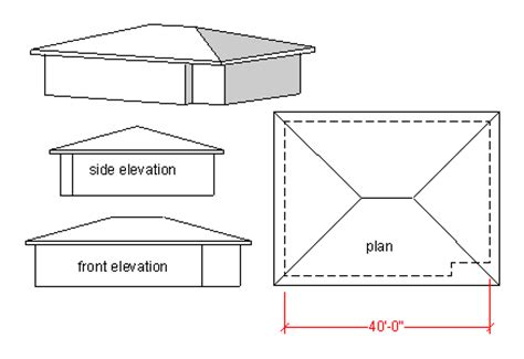 gable roof plans gabled roof design ex le of a classic gray two story mixed siding gable roof design in