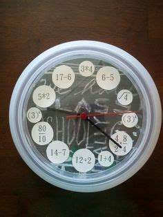 personalized chemistry science wall clock teacher gift
