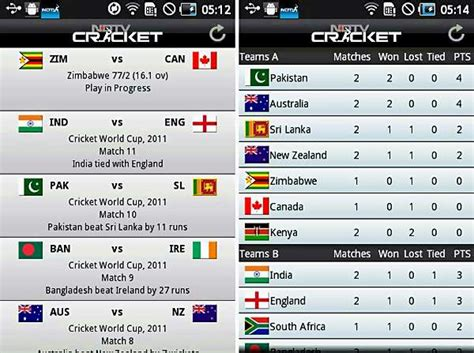 Yesterday Live Score by Livescore Of Yesterday Basketball Scores