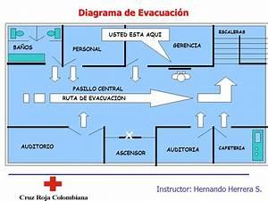 Plan De Emergencias Evacuacion Instructor  Hernando Herrera S