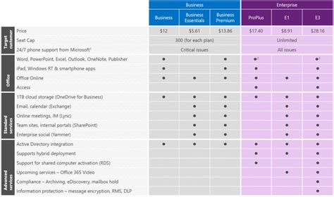 Office 365 Mail Plans by 5 Tips For Working Offline With Office 365 Messageops