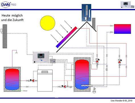 anlagenschema einer hybridanlage mit einer gwn tec
