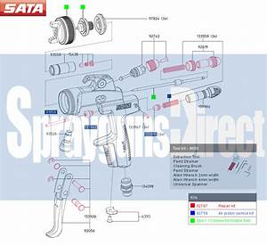Satajet 3000 K Pressure Spraygun  Rp Or Hvlp