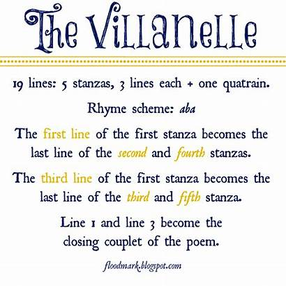 Villanelle Poetry Poem Poems Form Meaning Does
