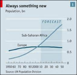 Africa's population growth (Economist) | Confluence: Ben ...