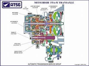 4r70w Wiring Diagram Th400 Wiring Diagram Wiring Diagram